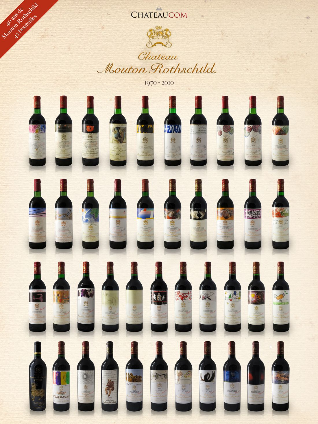 Collection Château Mouton Rothschild 1970-2010 - 40 years of Mouton Rothschild