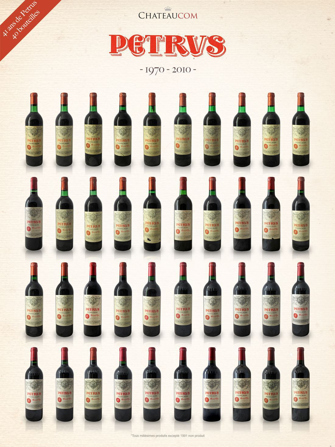 Collection Petrus 1970-2010