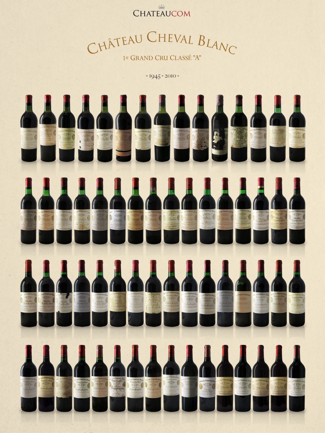 Collection Château Cheval Blanc 1945-2010