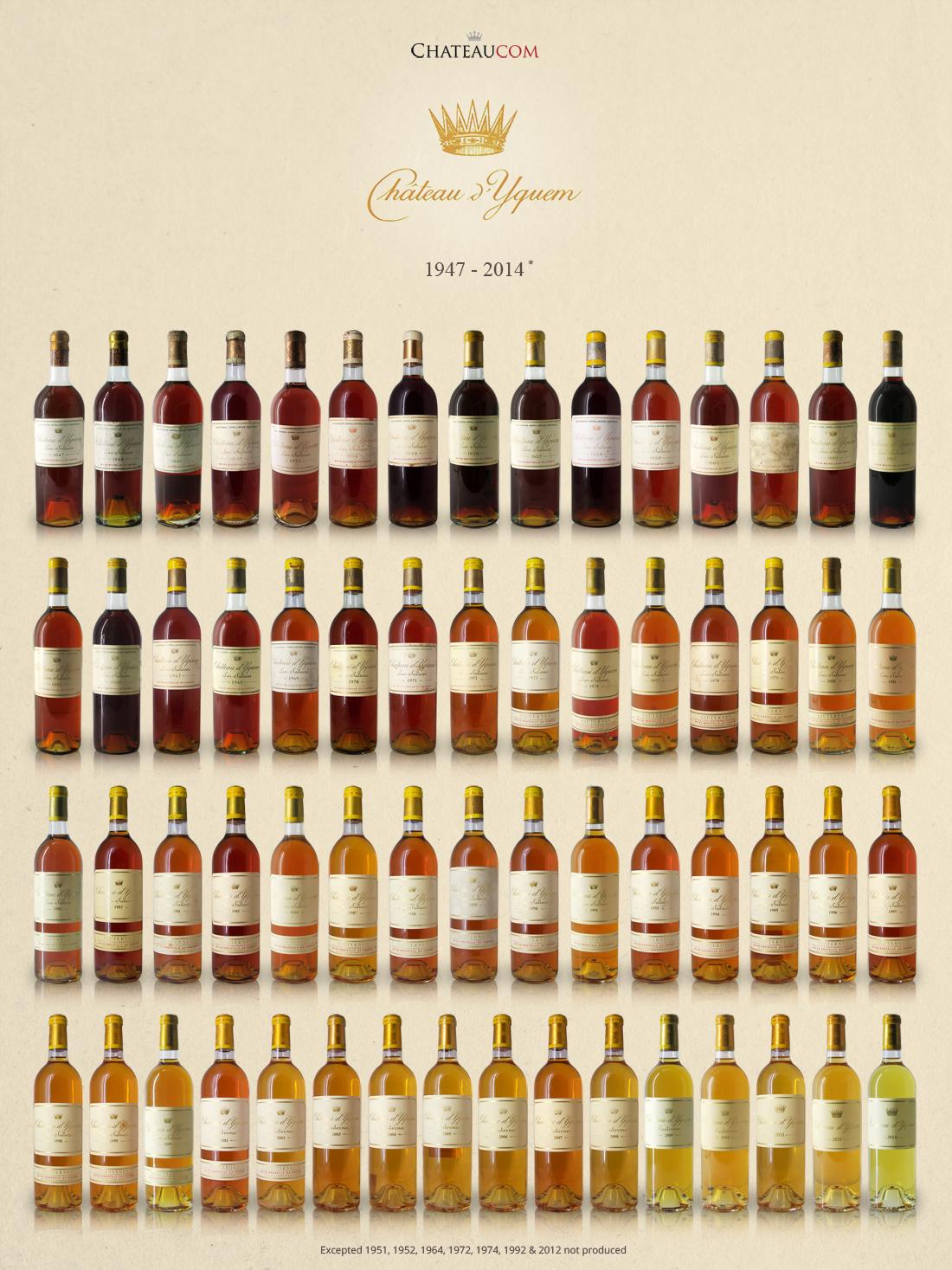 Collection Château d'Yquem 1947-2014